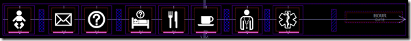 PaaSOS aplicado a sistemas de información colaborativos