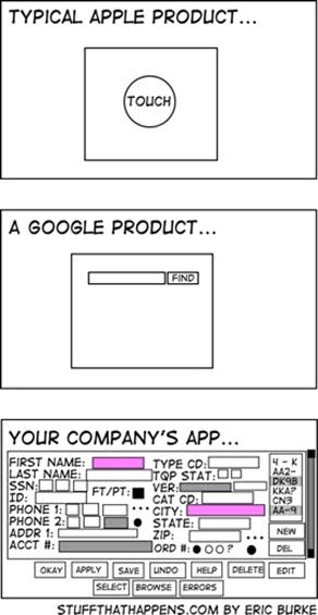 PaaSOS se suma al simple interface