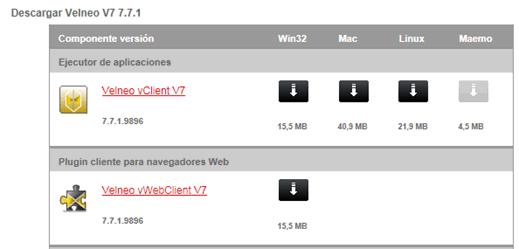 Velneo – Nueva versión V7.7.1, ¿más de lo mismo?